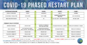 COVID-19 Return Plan